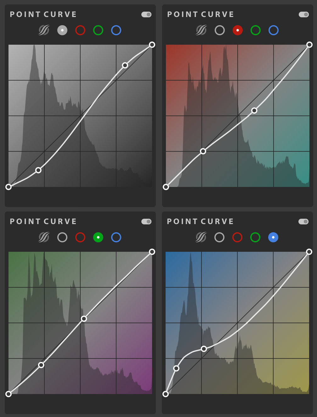 Curves settings in Adobe Lightroom CC